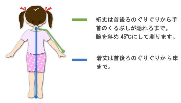 肩上げ採寸の測り方